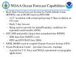 noaa ocean forecast capabilities
