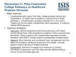 illustration 1 pima community college pathways to healthcare program arizona