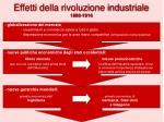 effetti della rivoluzione industriale 1880 1914
