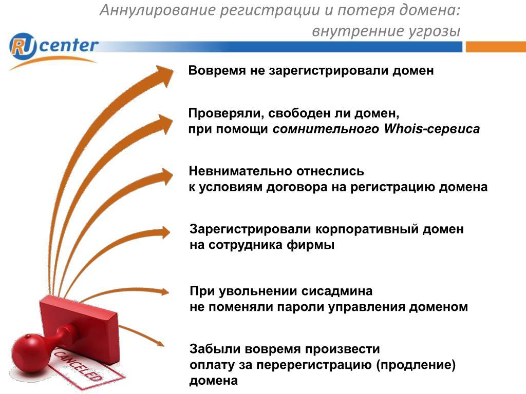 шаблон для хостинга серверов