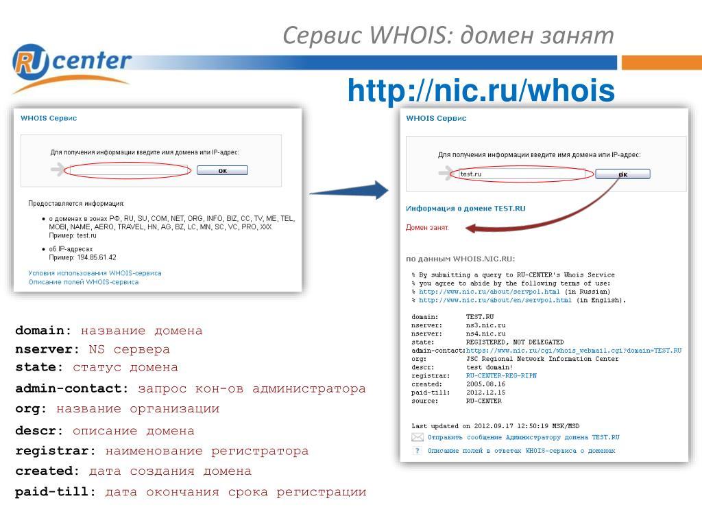регистрация домена на свое имя в зоне ru