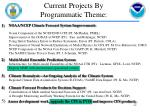current projects by programmatic theme