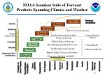 noaa seamless suite of forecast products spanning climate and weather1