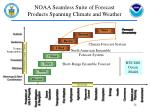 noaa seamless suite of forecast products spanning climate and weather3