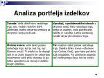 analiza portfelja izdelkov3