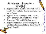 attainment location where