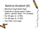 relative gradient g