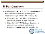 30 day carryover2
