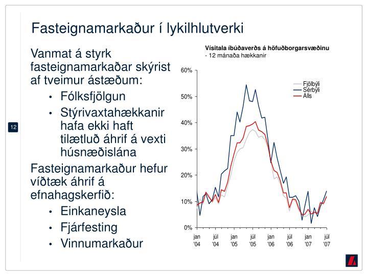 Fasteignamarkaður í lykilhlutverki