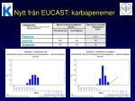 nytt fr n eucast karbapenemer