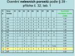 ocen n nelesn ch porost podle 39 p loha 32 tab 1
