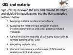 gis and malaria