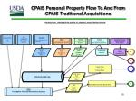 cpais personal property flow to and from cpais traditional acquisitions