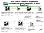 work flow for transfer of property and accounting records within agency or within department