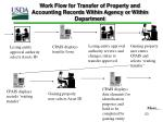 work flow for transfer of property and accounting records within agency or within department1