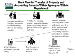 work flow for transfer of property and accounting records within agency or within department3
