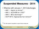 suspended measures 2014