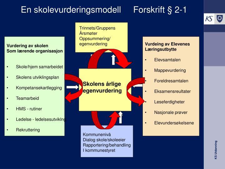 En skolevurderingsmodell     Forskrift § 2-1