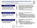 financial responsibility enables student achievement simple steps to financial accountability