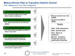 metrics driven plan to transition district control 200 measures in five key categories