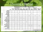 choosing a method