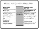 proses manajemen ketersediaan