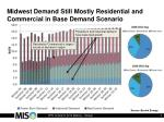 midwest demand still mostly residential and commercial in base demand scenario
