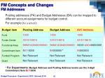fm concepts and changes fm addresses