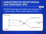 karakteristik keuntungan dan kerugian opsi4