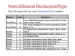 vertexelement declarationtype