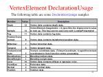 vertexelement declarationusage