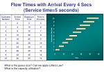flow times with arrival every 4 secs service time 5 seconds