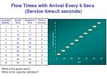 flow times with arrival every 6 secs service time 5 seconds