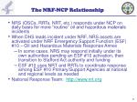 the nrf ncp relationship