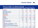 financi le problematiek overzicht tekorten