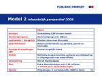 model 2 inhoudelijk perspectief 2008