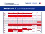 nederland 1 consequenties bezuinigingen