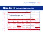 nederland 2 consequenties bezuinigingen