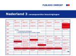 nederland 3 consequenties bezuinigingen