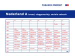 nederland a breed vlaggenschip sociale cohesie
