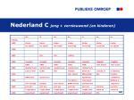 nederland c jong vernieuwend en kinderen