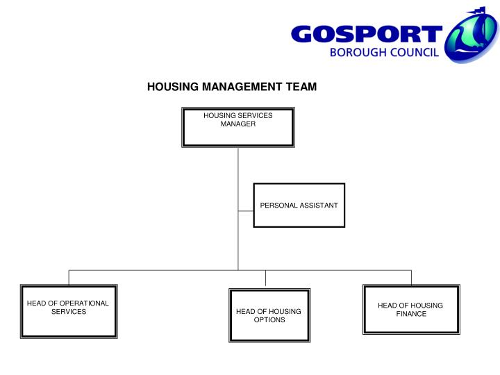 housing management team n.