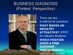 business diagnosis porters perspective