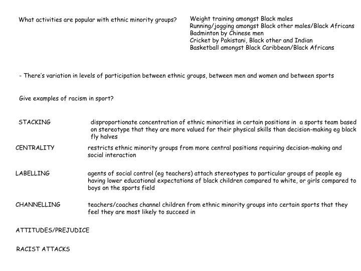 Weight training amongst Black males