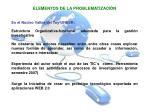 elementos de la problematizaci n2