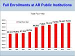 fall enrollments at ar public institutions