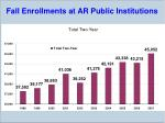 fall enrollments at ar public institutions1