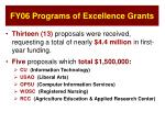 fy06 programs of excellence grants