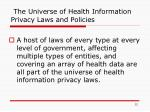 the universe of health information privacy laws and policies
