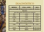 diagn stico10